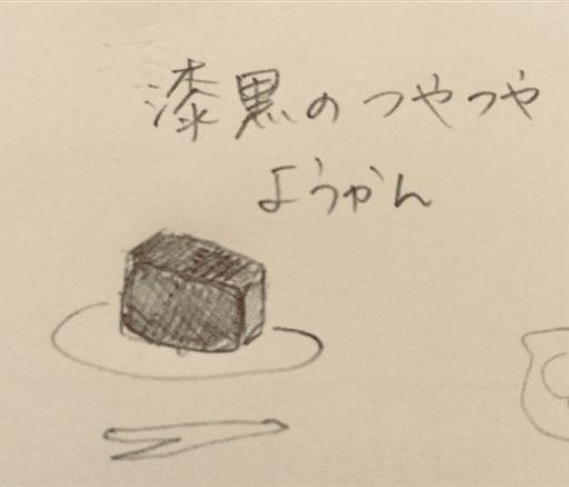 f:id:piyosuketochocotoume:20171025132814p:image