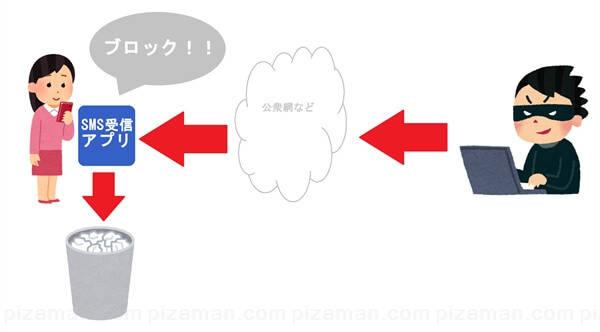 f:id:piza-man:20170317113026j:plain