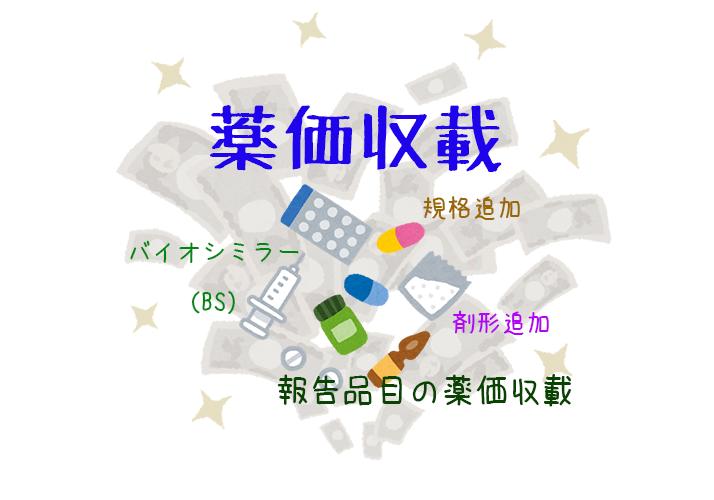 報告品目の薬価収載