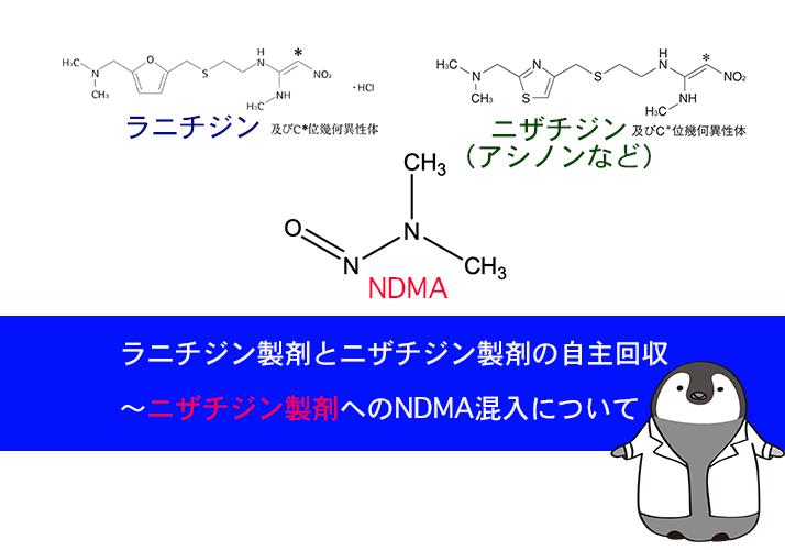 ニザチジン製剤の自主回収