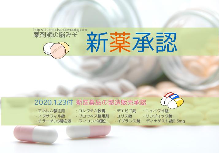 2020.1.23 新医薬品の承認