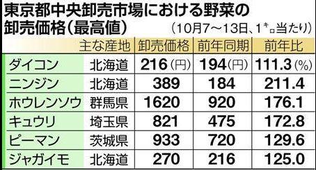 f:id:plantfactory:20161017174525j:plain