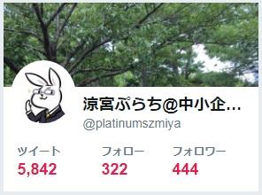 f:id:platinumsuzumiya:20190630203945j:plain