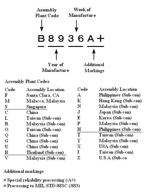 f:id:platycerus:20090206134023j:image