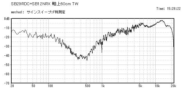 f:id:platycerus:20150113200429j:image:w360