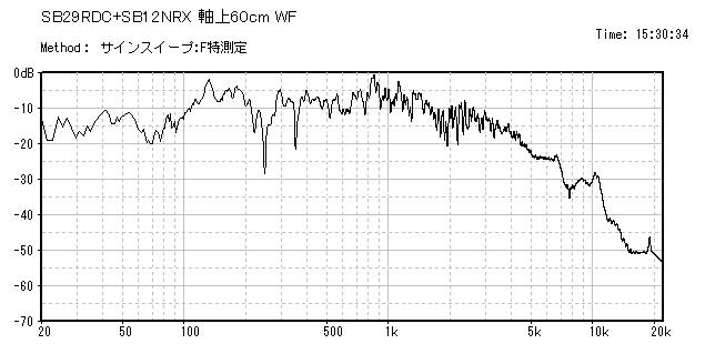 f:id:platycerus:20150113200430j:image:w360