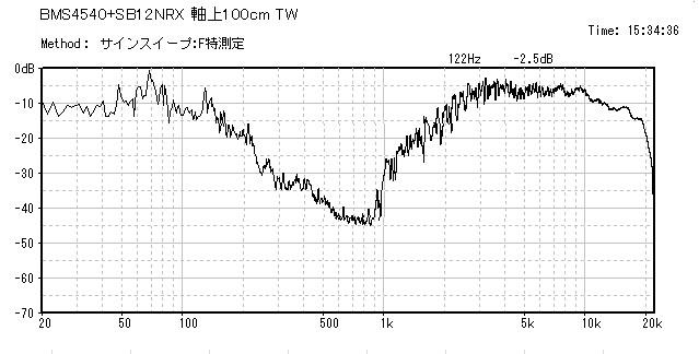f:id:platycerus:20150113200929j:image:w360