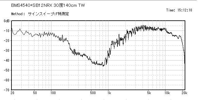 f:id:platycerus:20150113201127j:image:w360