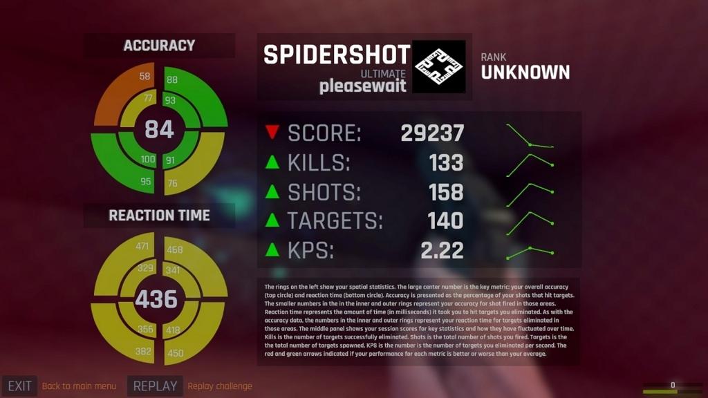 「Spidershot: Ultimate」序盤のスコア