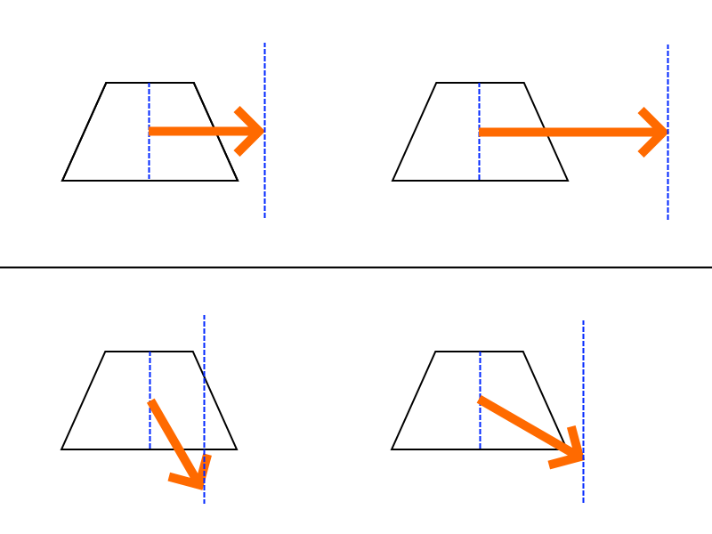 接地面と水平の方向に力を加える制御と荷重による制御の比較