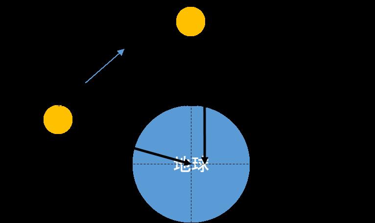 f:id:pliocene_coast:20170516220239p:plain