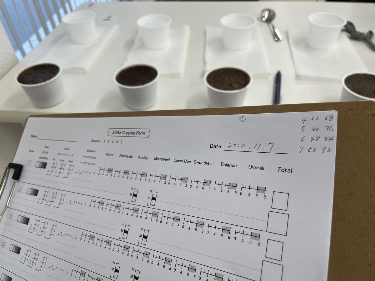 f:id:plus-coffee:20210102024417j:plain