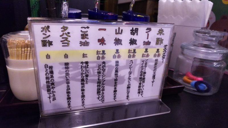 麺爺のおすすめの食べ方