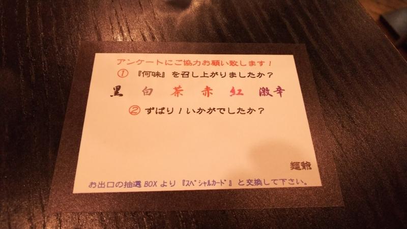 麺爺のアンケート