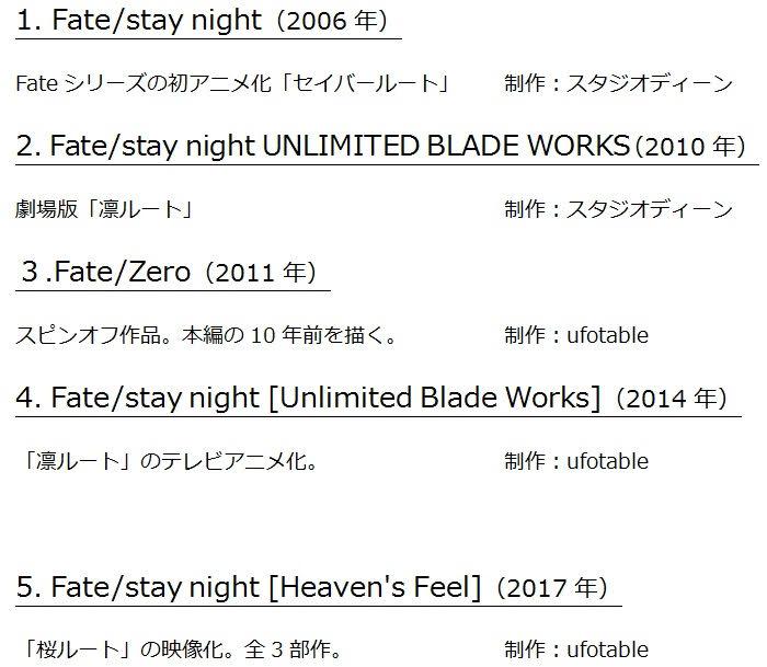 fateの時系列