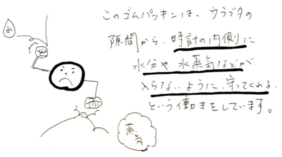 f:id:plusone-akashi:20200714142850j:plain