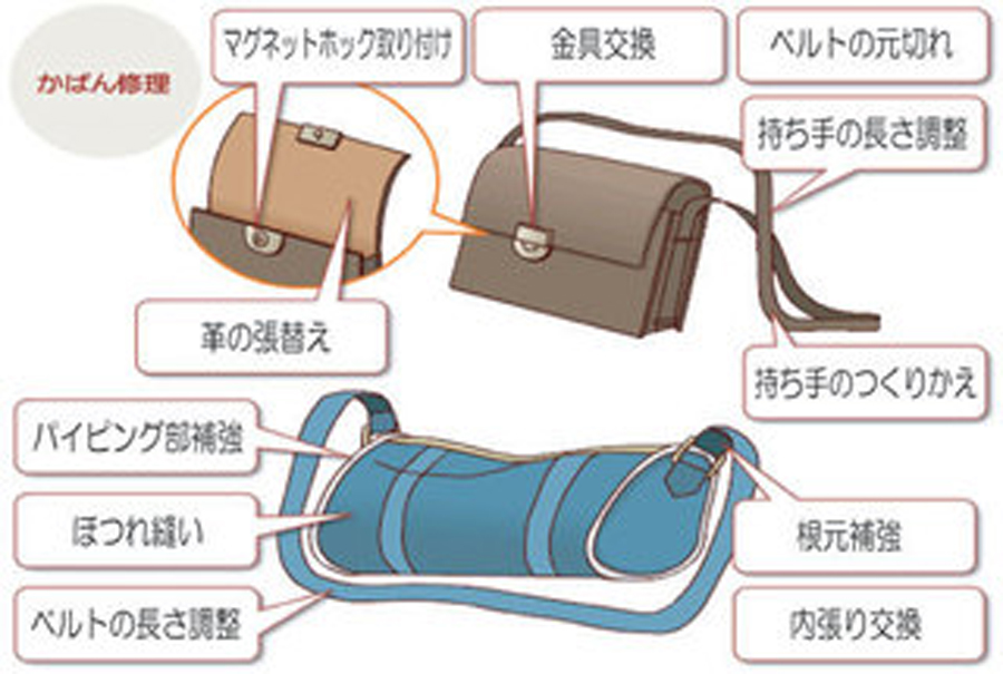 f:id:plusone-akashi:20210520190352j:plain