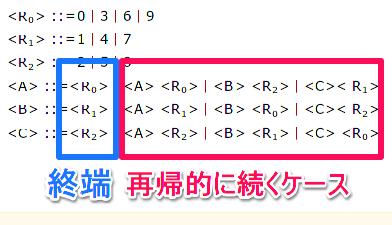 問7 BNF 平成20年秋期 応用情報技術者試験.com より [question:1442890345]