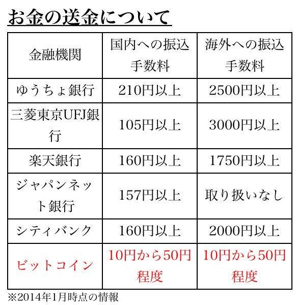 f:id:pnet4000:20170304121438p:plain