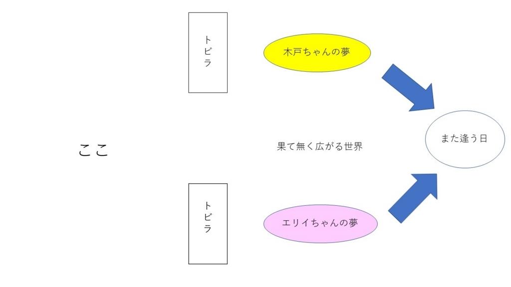 f:id:pnkmgnd:20171204191116j:plain