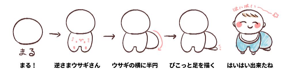 f:id:pnnwatase:20180527080534j:plain