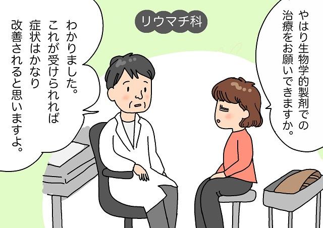 関節リウマチの生物学的製剤による治療