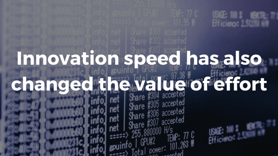 イノベーションスピード
