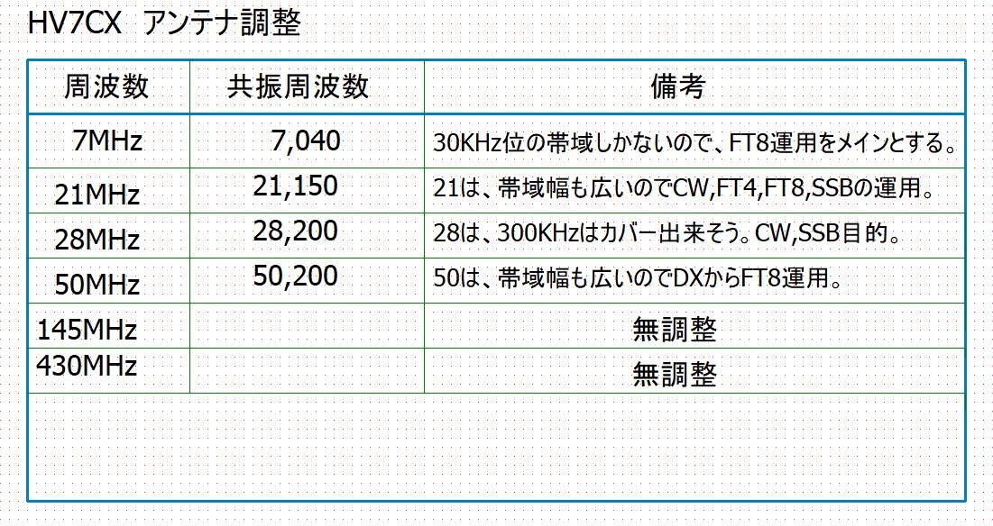 f:id:pochi-m:20201201042008j:plain