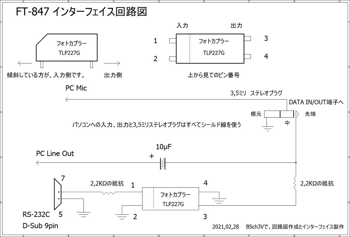 f:id:pochi-m:20210303071618p:plain