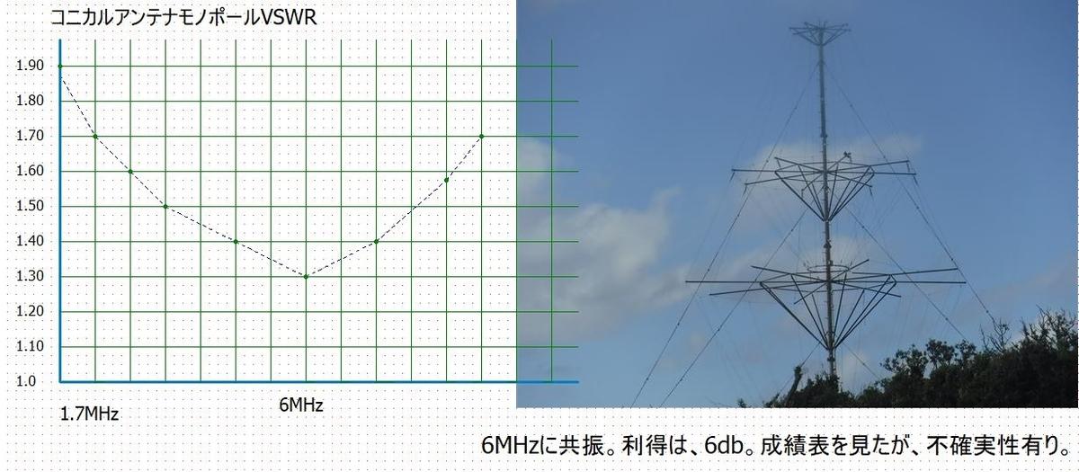 f:id:pochi-m:20210919203340j:plain