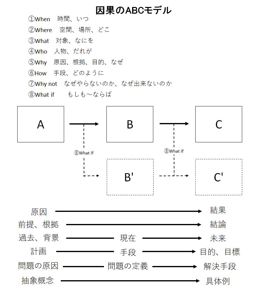 f:id:pochi0326:20190728113548p:plain
