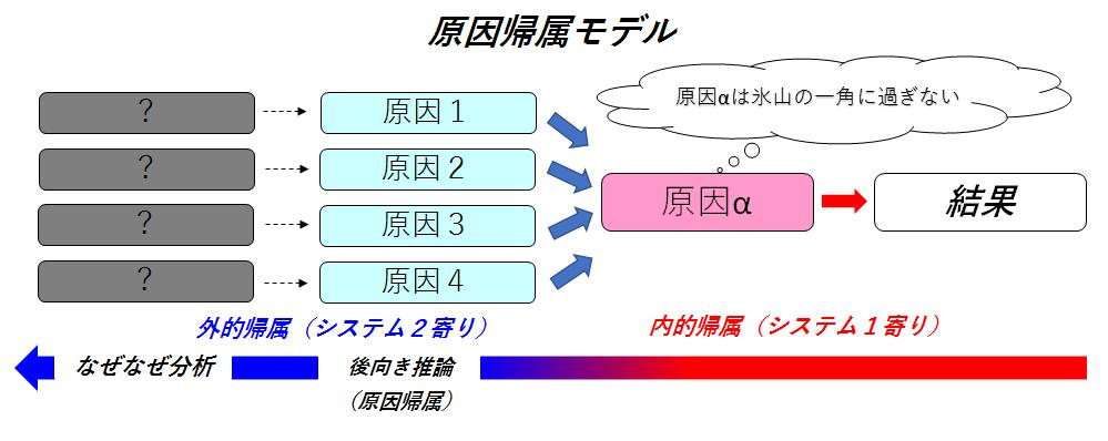 f:id:pochi0326:20210707054044p:plain