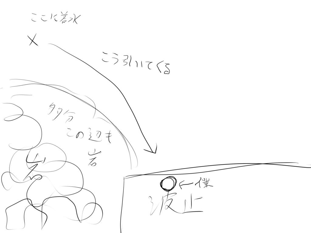 f:id:pochihiko_inunosuke:20151013232447j:plain