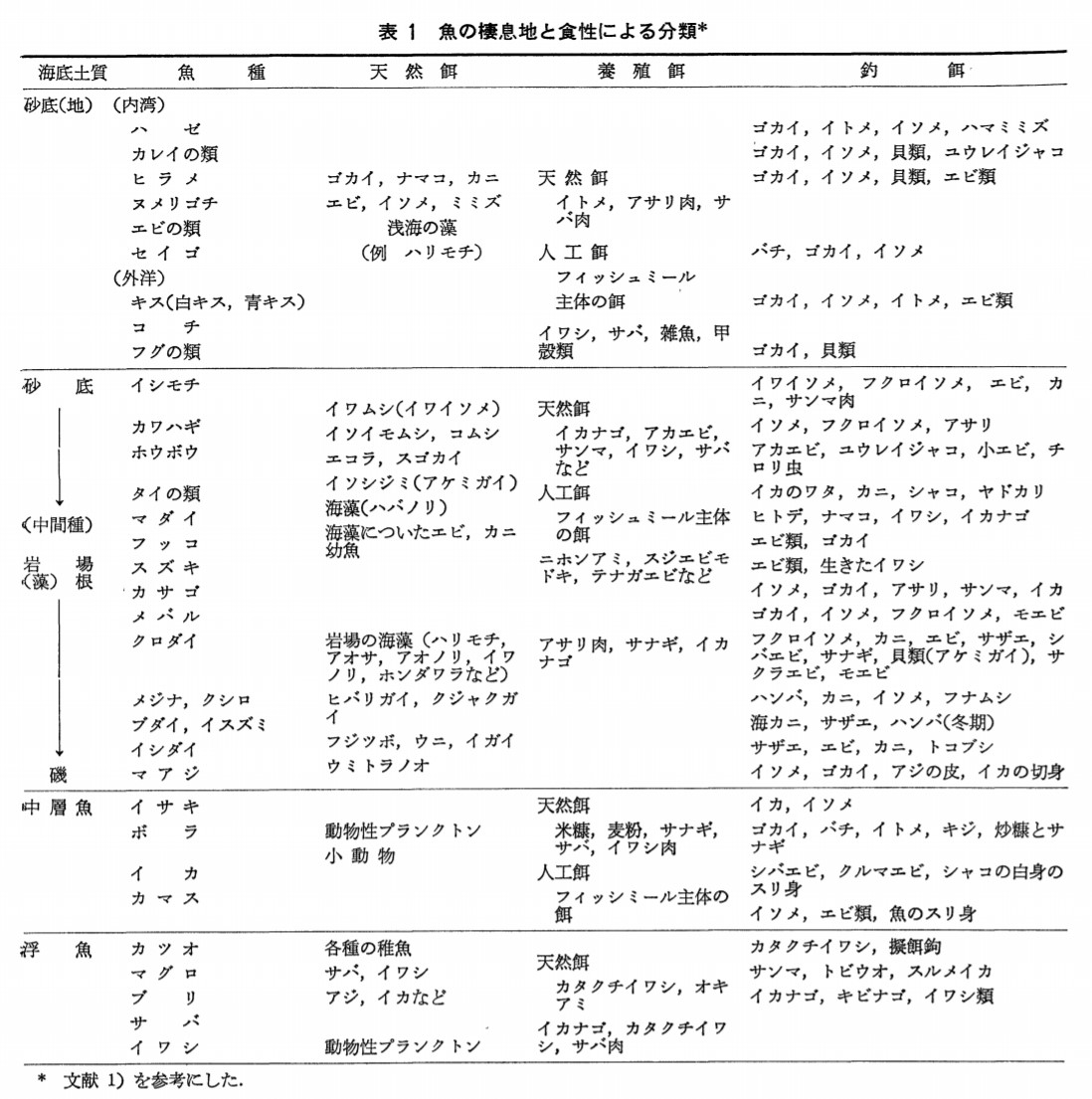 f:id:pochihiko_inunosuke:20200425195832j:plain