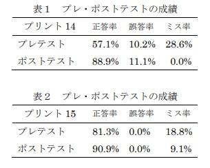 f:id:pochihiko_inunosuke:20210721124828j:plain
