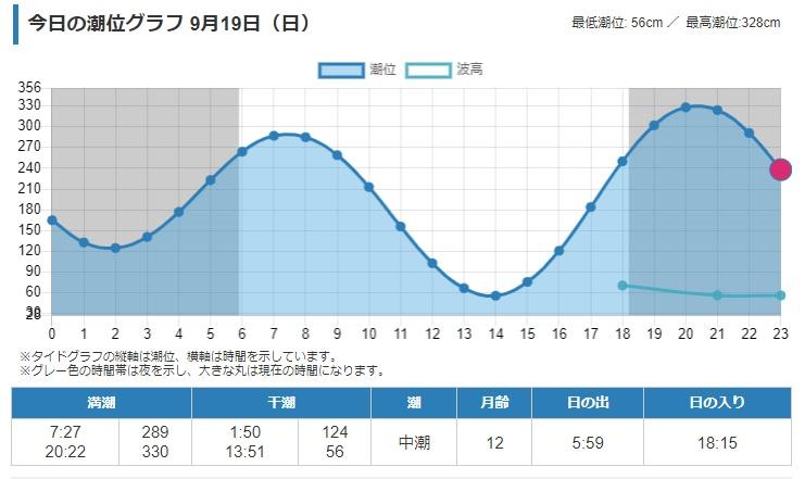 f:id:pochihiko_inunosuke:20210919232837j:plain