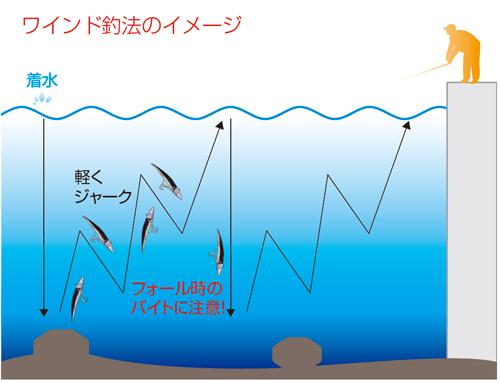 f:id:pochihiko_inunosuke:20210919233836p:plain