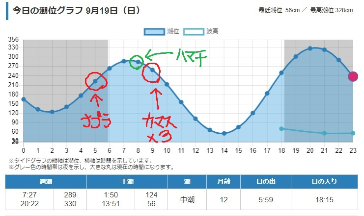 f:id:pochihiko_inunosuke:20210920012118j:plain