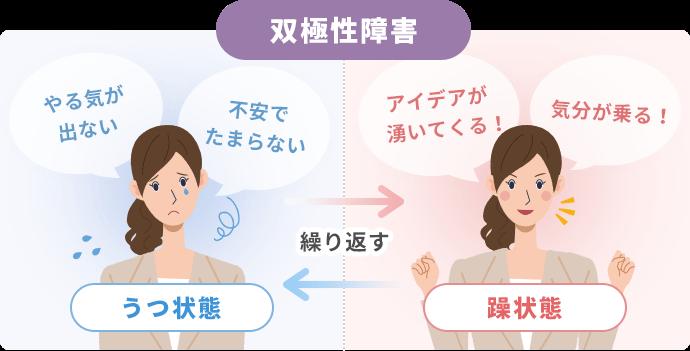 f:id:pochihiko_inunosuke:20210925165613p:plain