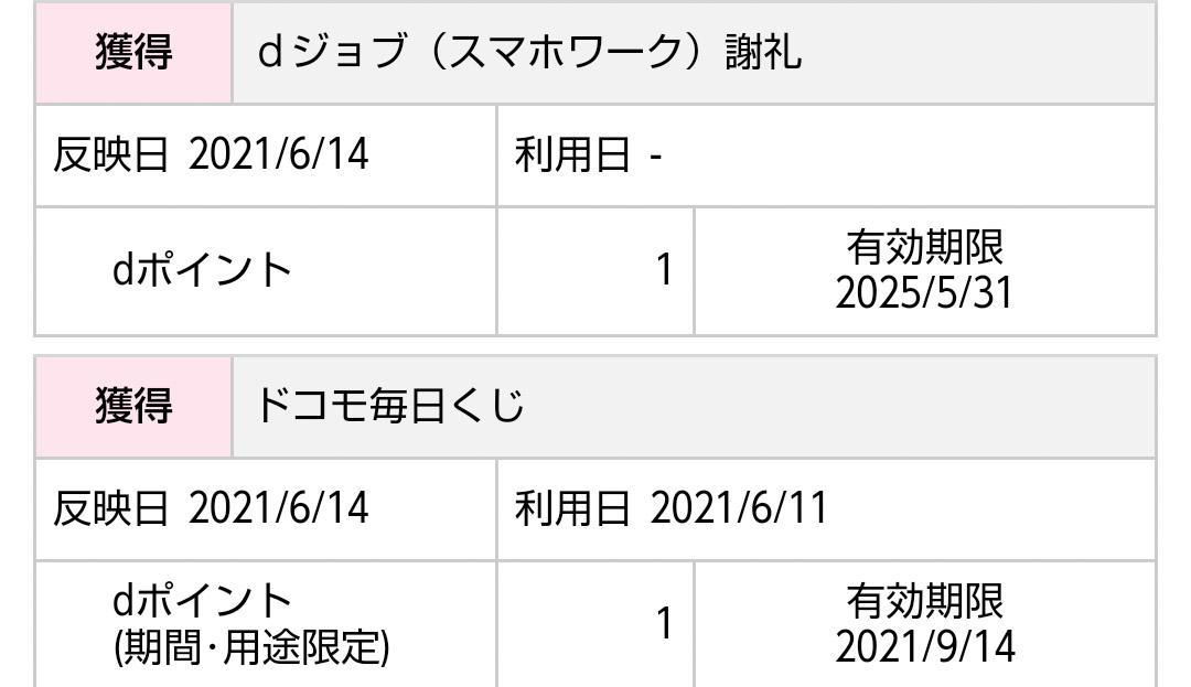 f:id:poikatsunoonnna:20210615100608j:plain