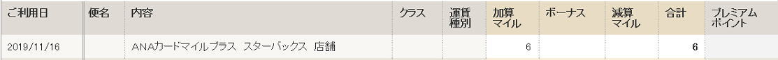 f:id:point-get:20200322105111j:plain