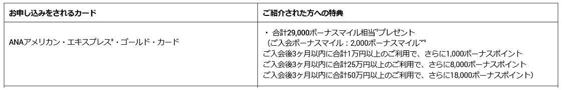 f:id:point-get:20200707164607j:plain
