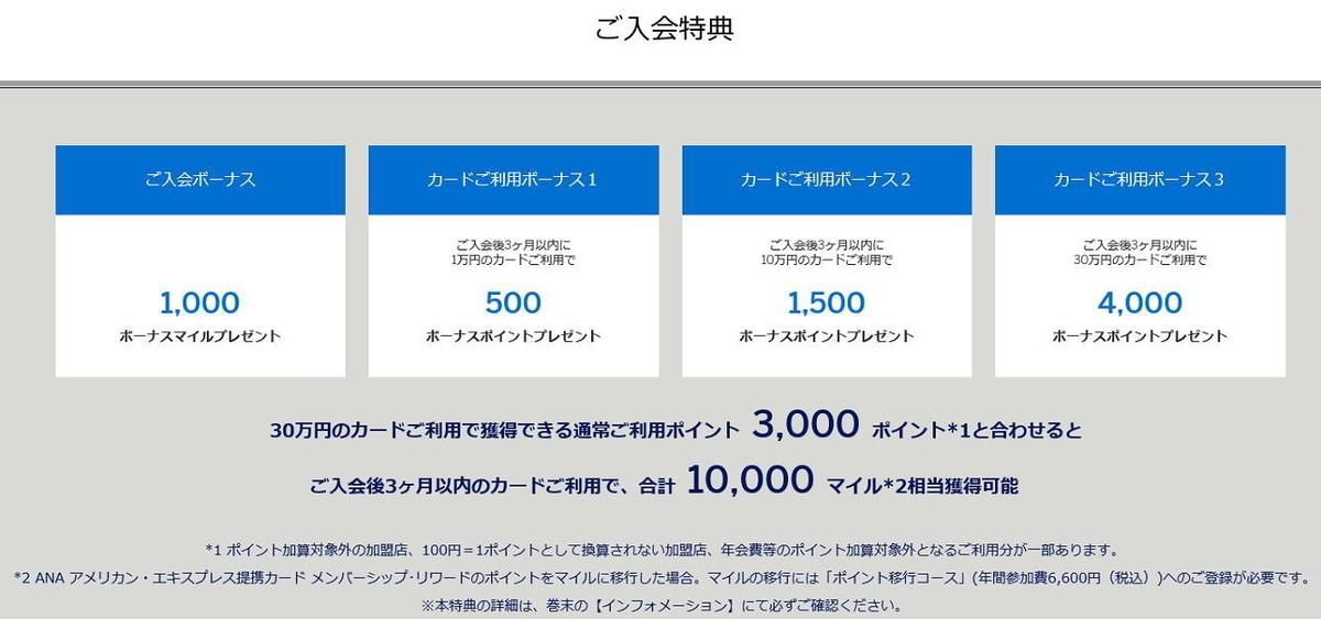 f:id:point-get:20200805185449j:plain