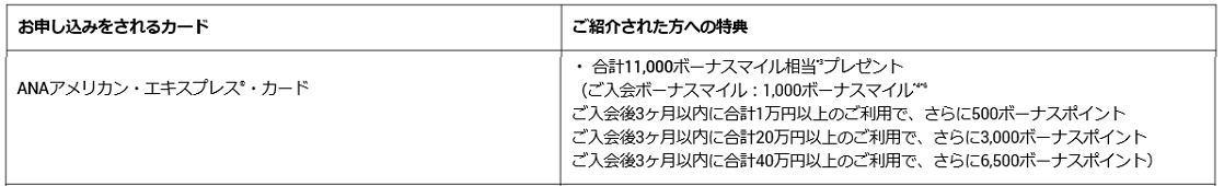 f:id:point-get:20200805185545j:plain