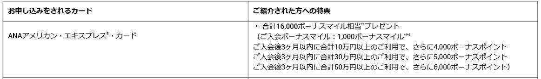 f:id:point-get:20201114171844j:plain
