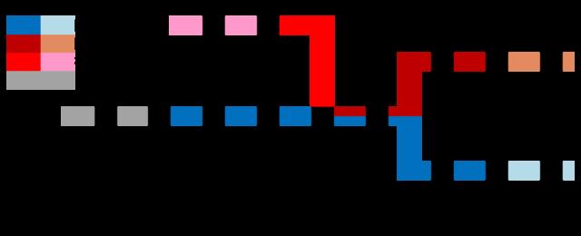 f:id:pointia:20200210231339p:plain