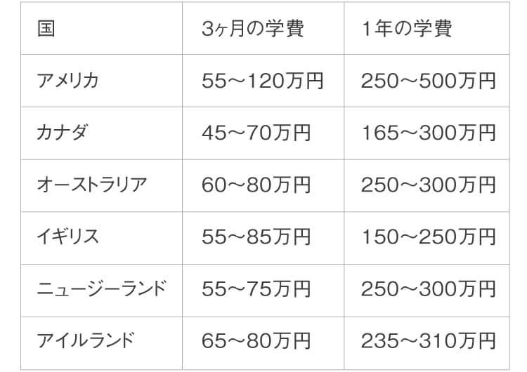 f:id:pointsite-life:20210603203411j:plain