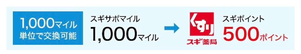 f:id:pointwalker:20210221131025j:plain:w468