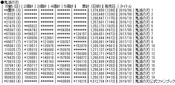f:id:poison3rd:20191226200509p:plain