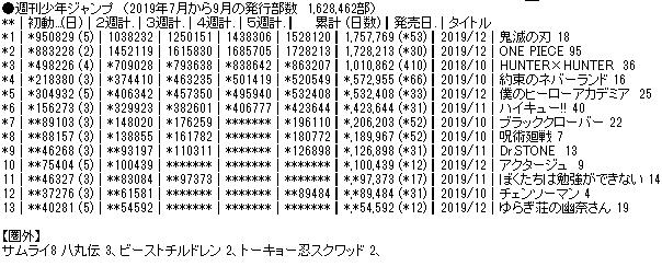 f:id:poison3rd:20200131195608p:plain